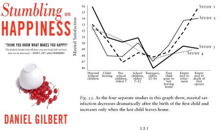 gilbert graph